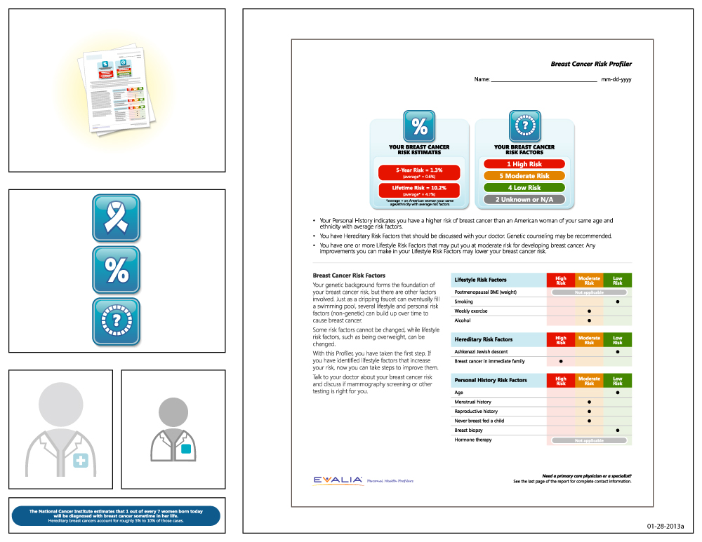 Preview of artwork for EVALIA® Breast Cancer Risk Profiler