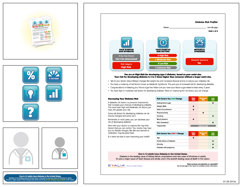 Preview of artwork for EVALIA® Diabetes Risk Profiler